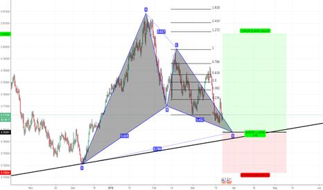 AUDUSD: AUDUSD: Trend Continuation + Gartley