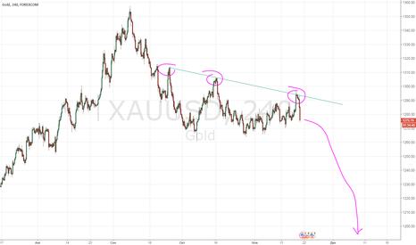 XAUUSD: Обвал золота, о котором так долго говорили биржевики, свершился!