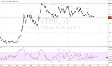 VTBR: Проверим дивергенцию по ВТБ