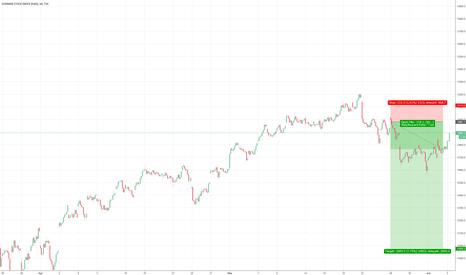 DEU30: DAX H1 short monthly global trend reversal