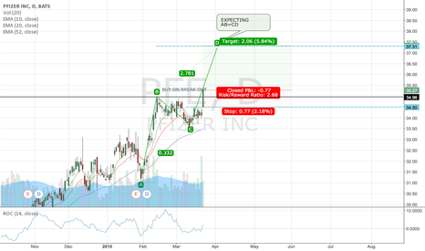 PFE: PFE BREAK OUT WITH HIGH VOLUME