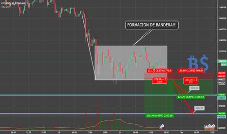 BTCUSD: FORMACIÓN BANDERA BTC/USD