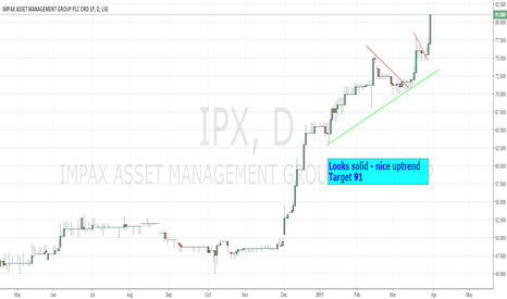 IPX: Looks solid - target 91
