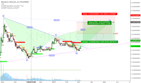 XMRBTC: XMRBTC Triangle breakout Could lead to Emerging Bat Pattern