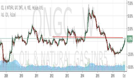 ONGC: Short ONGC DECEMBER Future at 300-310 range