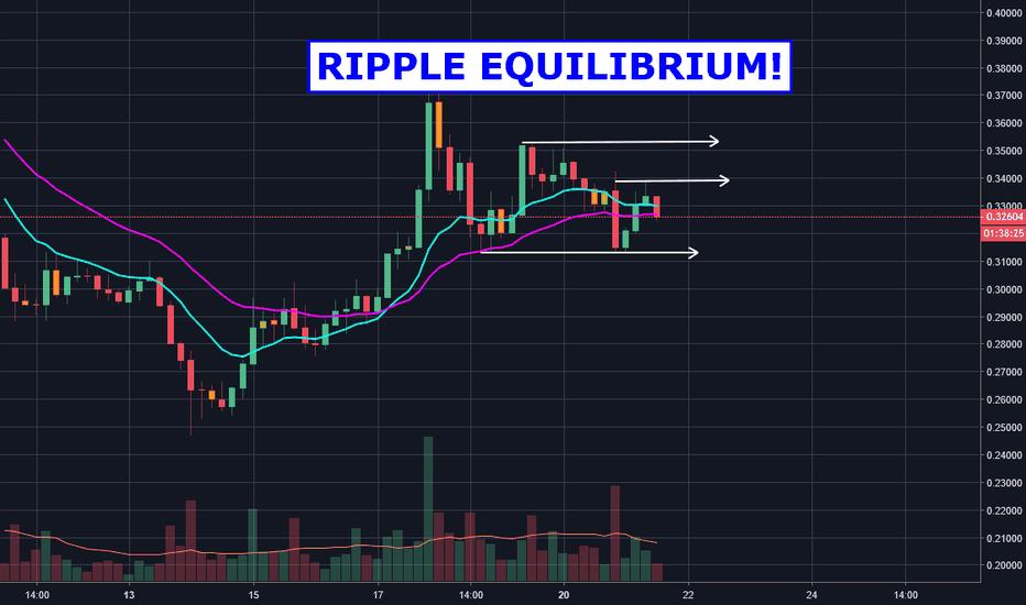 XRPUSD: Ripple Equilibrium!