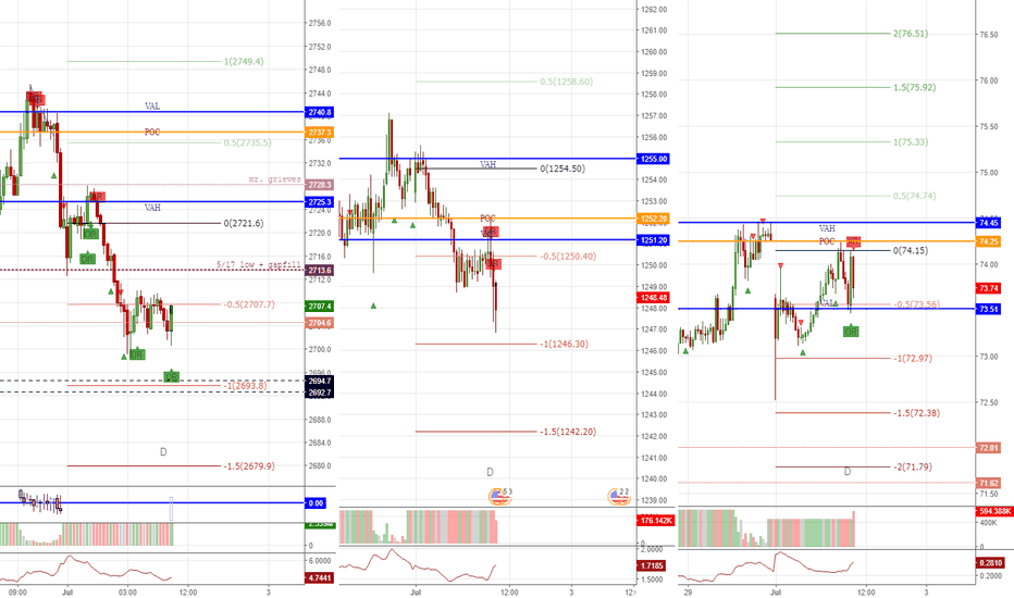 SPX500: levels for 2018/07/02