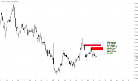 AUDUSD: Aud shorts approaching