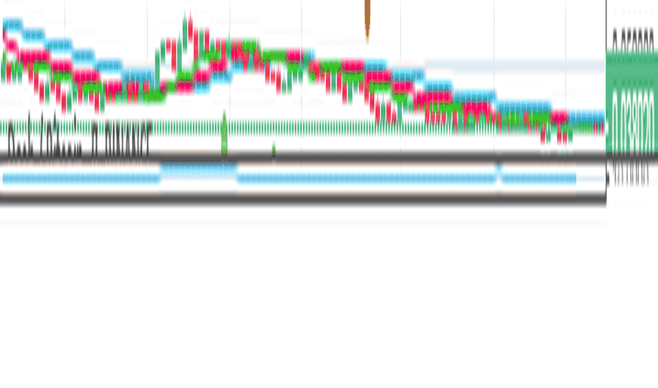DASHBTC: Прогноз по паре DASH/BTC