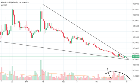 BTGBTC: BTG is getting ready for rally. 350%  possible returns