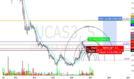 UCAS3: UCAS3