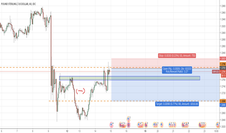 GBPUSD: FOMC GBPUSD Setup (IF Actual > Forecast)