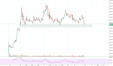 ICXETH: iCON ICS BUY ZONE
