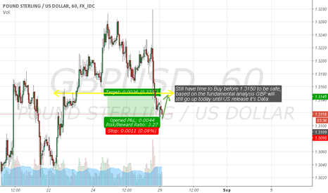 GBPUSD: Long before US data release...