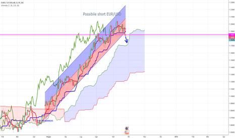EURUSD: SHORT EUR/USD ??