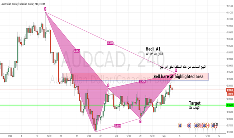 AUDCAD: Pending short for AUDCAD