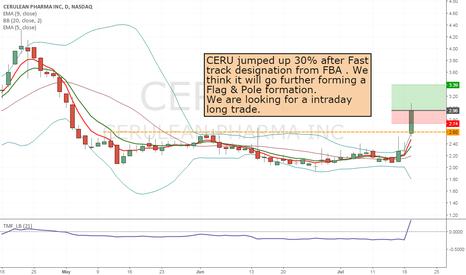 CERU: CERU to long from 2.96