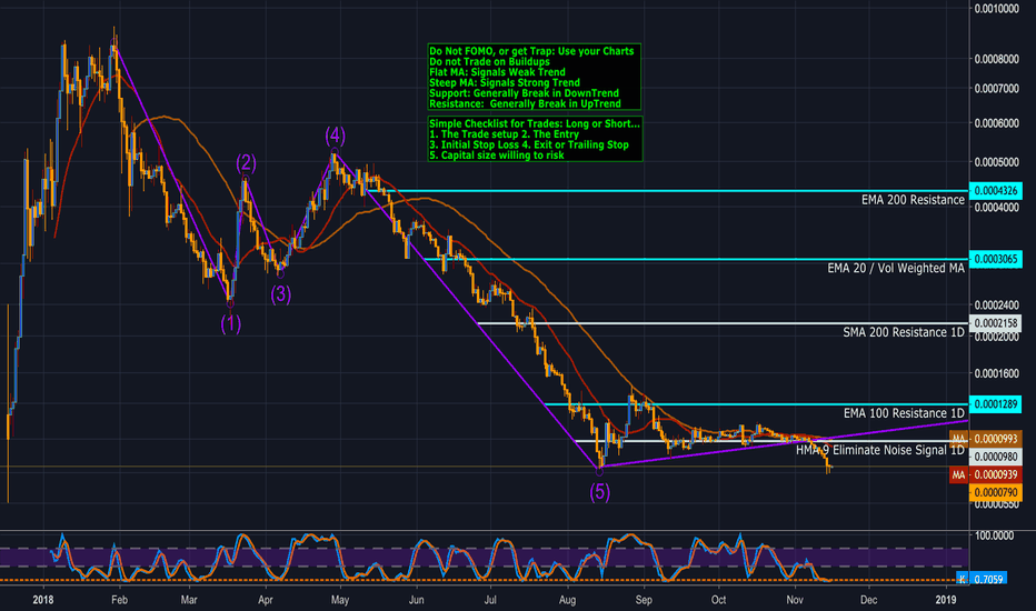 ICXBTC: ICXBTC: Prepare for the worst and hope for the best!!!