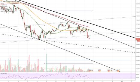 USDZAR: USD/ZAR 1H Chart: Bulls expected to prevail