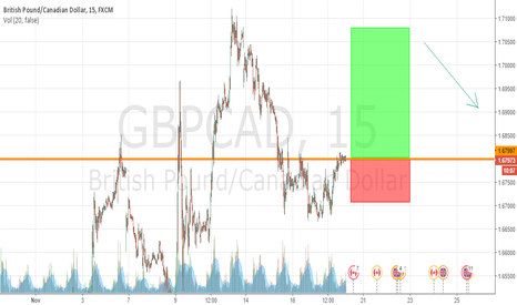 GBPCAD: up to a little