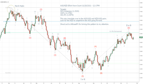 AUDNZD: AUD/NZD Elliot Wave Count 11/26/2011 Daily Chart