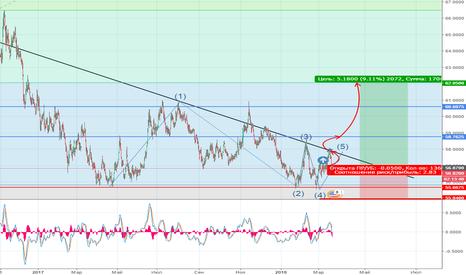 USDRUB_TOM: USDRUB в коалиции с BRENT и FOMC не перестает удивлять!