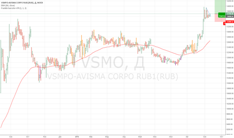 VSMO: ВСМПО-Ависма