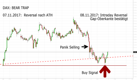 DAX: DAX: Bear Trap gibt Startschuss für DAX 14.000