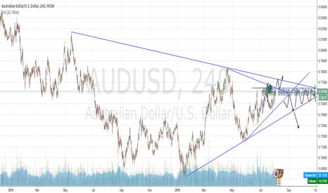 AUDUSD: Trade the BOE