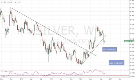 SILVER: Silver in short-term Bear Market