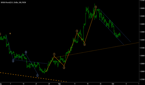 GBPUSD: GBPUSD - Daily bullish path on hourly.