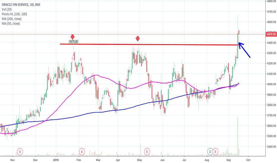 OFSS: OFSS, Breakout