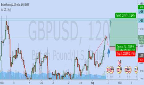 GBPUSD: POUND LONG- 1.3460