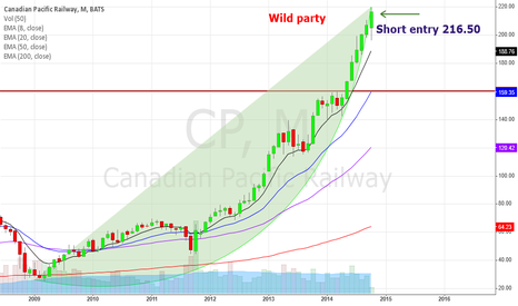 CP: I am ready to average another short if...
