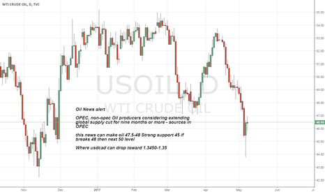 USOIL: Oil and Cad can b Strong on News from  sources in OPEC