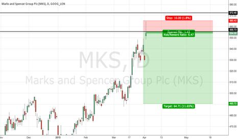 MKS: POTENTIAL MARKS & SPENCER (MKS.L) SHORT SELL @564, 558, 551