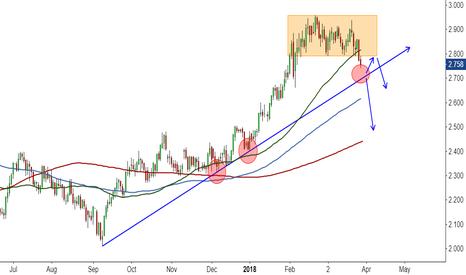 US10Y: US Bonds 10 Year Yield broke the box