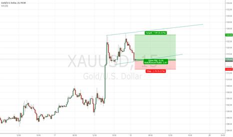 XAUUSD: short term