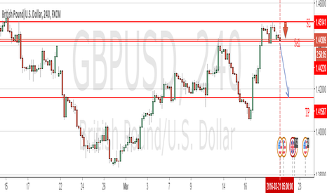 GBPUSD: Q-Forex Live Challenging signal in GBPUSD = Sell