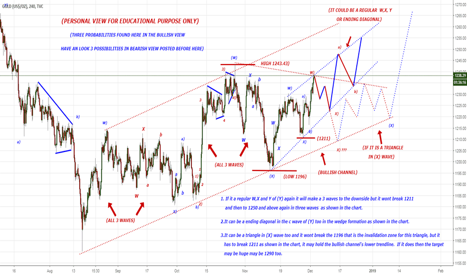 GOLD: 3 POSSIBILITIES IN BULLISH VIEW