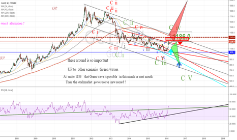GC1!: This is so importan  2 Scenarios
