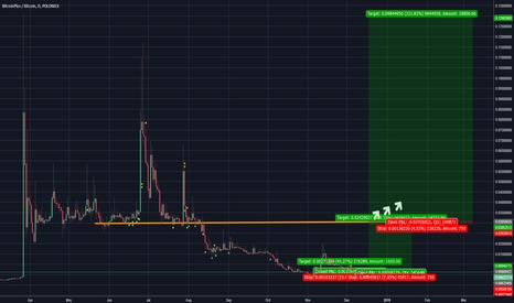 XBCBTC: XBC/BTC BITCOINPLUS This Coin will reach 1,000 USD easy