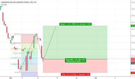CXY: CXY-Canadian dollar index