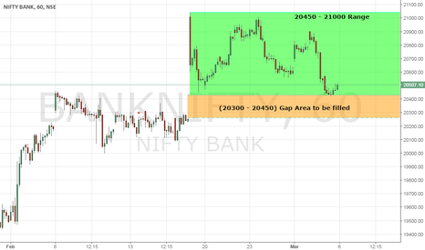 BANKNIFTY: BankNifty - Bears don't get fooled. Bulls will eat you.