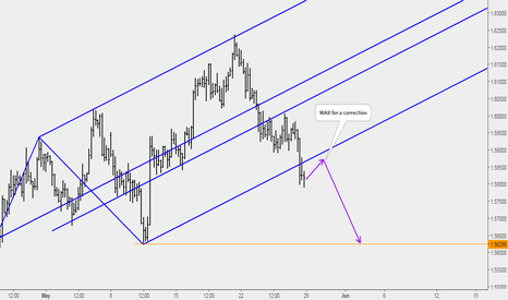 EURNZD: EURNZD: Breakout of Channel Signals Shorts