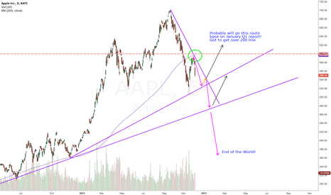AAPL: With Q1 coming - good buy around 525-530.