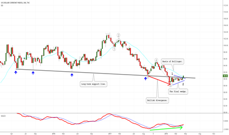 DXY: To which I drew attention.