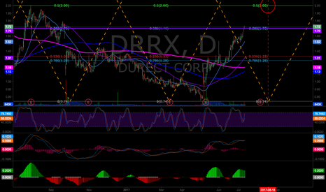 DRRX: DRRX looking for target