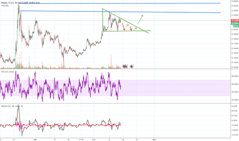XRPEUR: XRPEUR Prediction - Release the Bull SWELL