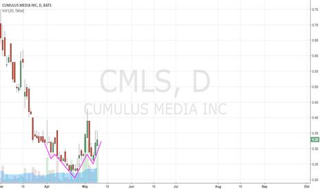 CMLS: Accumulus